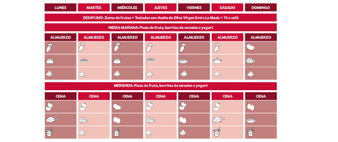 Semanal menu dieta recetas mediterranea