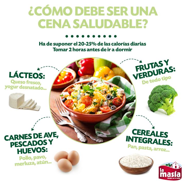 Recetas trucos de salud receta truco de salud c mo - Como preparar una cena saludable ...