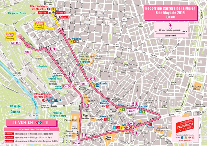 Mapa Carrera Mujer Madrid