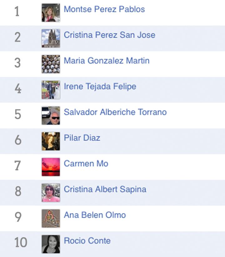 Ganadores #JuegoDelLunes 20 junio