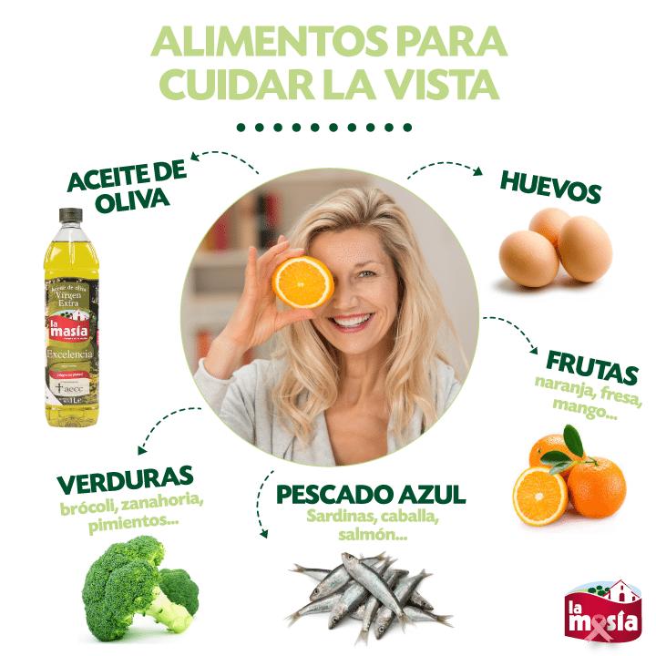 Alimentos para cuidar la vista